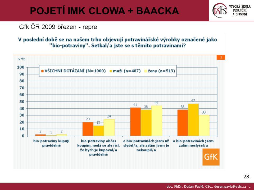 28. doc. PhDr. Dušan Pavlů, CSc., dusan.pavlu@vsfs.cz :: POJETÍ IMK CLOWA + BAACKA Gfk ČR 2009 březen - repre
