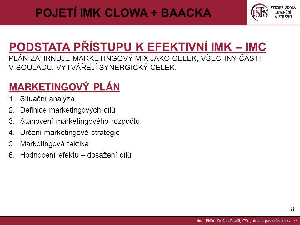 29. doc. PhDr. Dušan Pavlů, CSc., dusan.pavlu@vsfs.cz :: VÝCHODISKA IMK 1 DĚKUJI ZA POZORNOST