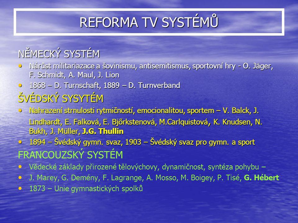 REFORMA TV SYSTÉMŮ NĚMECKÝ SYSTÉM Nárůst militariazace a šovinismu, antisemitismus, sportovní hry - O. Jäger, F. Schmidt, A. Maul, J. Lion Nárůst mili