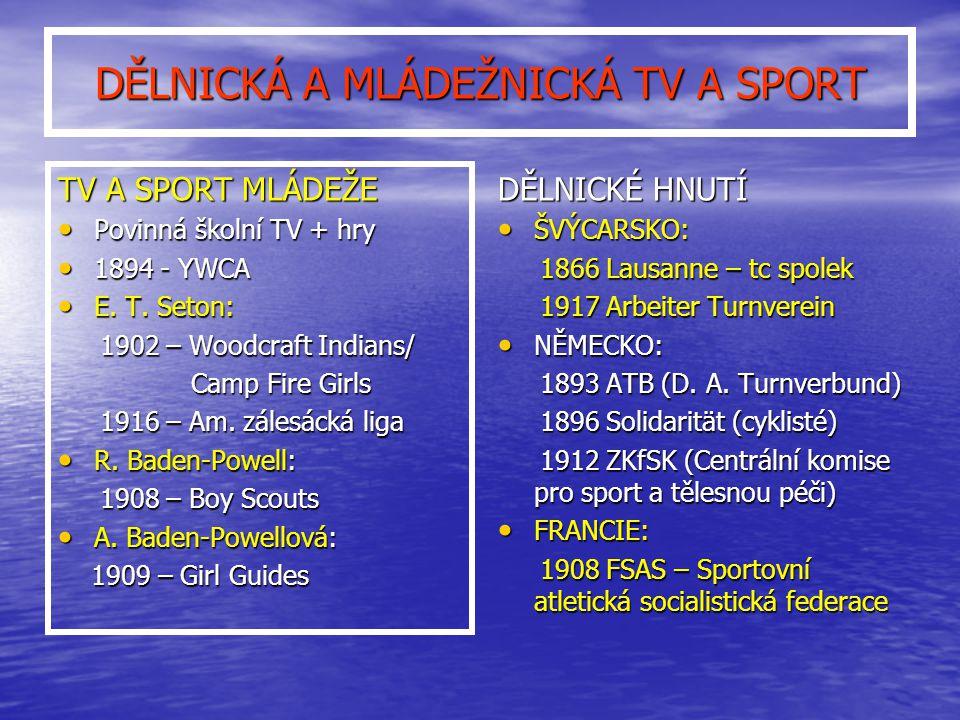 DĚLNICKÁ A MLÁDEŽNICKÁ TV A SPORT TV A SPORT MLÁDEŽE Povinná školní TV + hry Povinná školní TV + hry 1894 - YWCA 1894 - YWCA E. T. Seton: E. T. Seton: