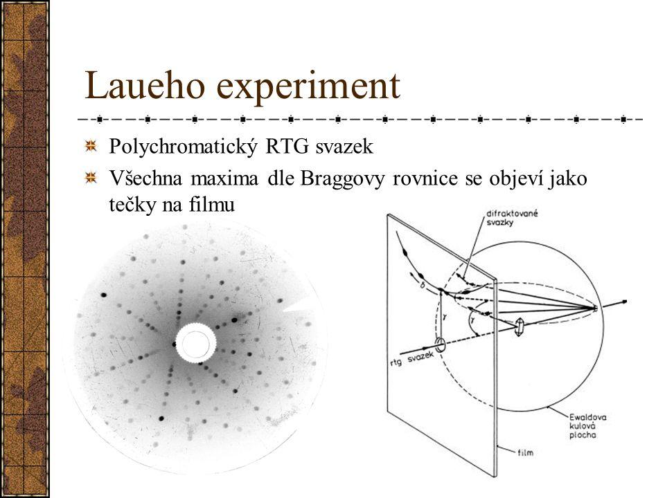 Laueho experiment Polychromatický RTG svazek Všechna maxima dle Braggovy rovnice se objeví jako tečky na filmu