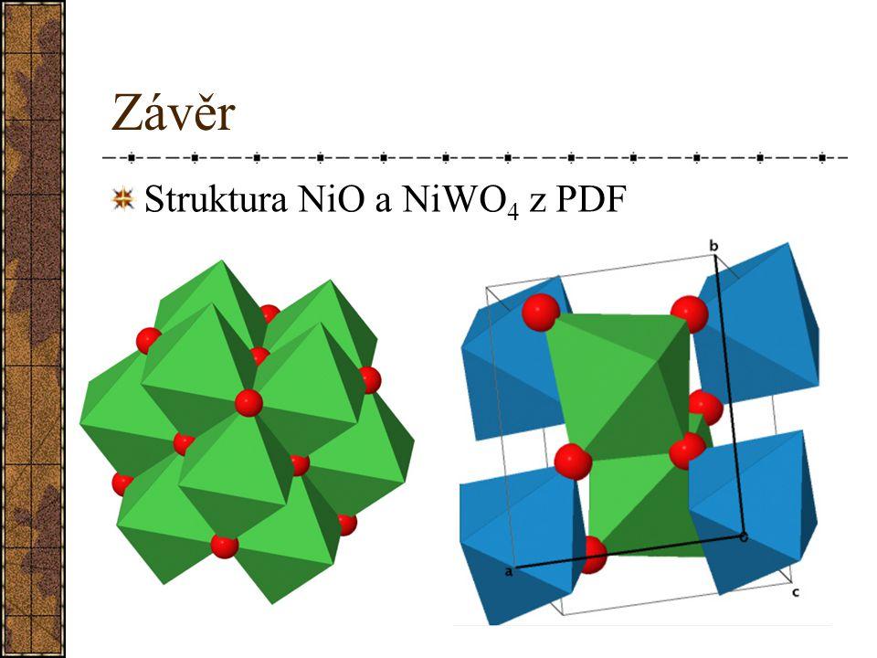 Závěr Struktura NiO a NiWO 4 z PDF