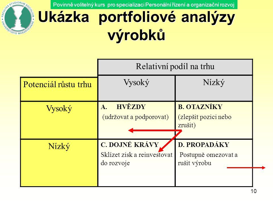 Povinně volitelný kurs pro specializaci Personální řízení a organizační rozvoj 10 Ukázka portfoliové analýzy výrobků Relativní podíl na trhu VysokýNíz