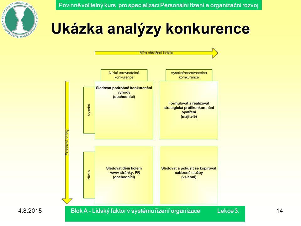 Povinně volitelný kurs pro specializaci Personální řízení a organizační rozvoj Ukázka analýzy konkurence 4.8.2015Blok A - Lidský faktor v systému říze