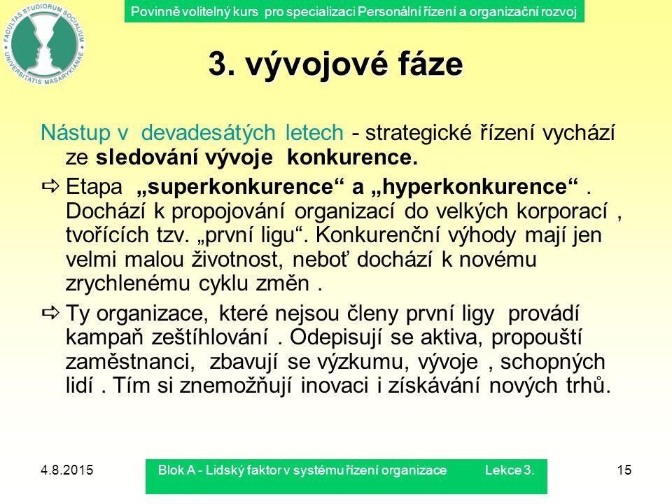 Povinně volitelný kurs pro specializaci Personální řízení a organizační rozvoj 4.8.2015Blok A - Lidský faktor v systému řízení organizace Lekce 3.15 3