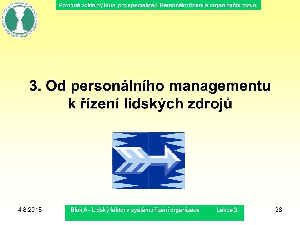 Povinně volitelný kurs pro specializaci Personální řízení a organizační rozvoj 4.8.2015Blok A - Lidský faktor v systému řízení organizace Lekce 3.28 3