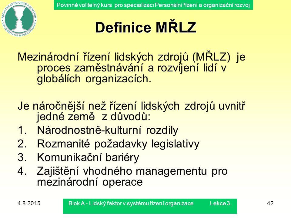 Povinně volitelný kurs pro specializaci Personální řízení a organizační rozvoj 4.8.2015Blok A - Lidský faktor v systému řízení organizace Lekce 3.42 D