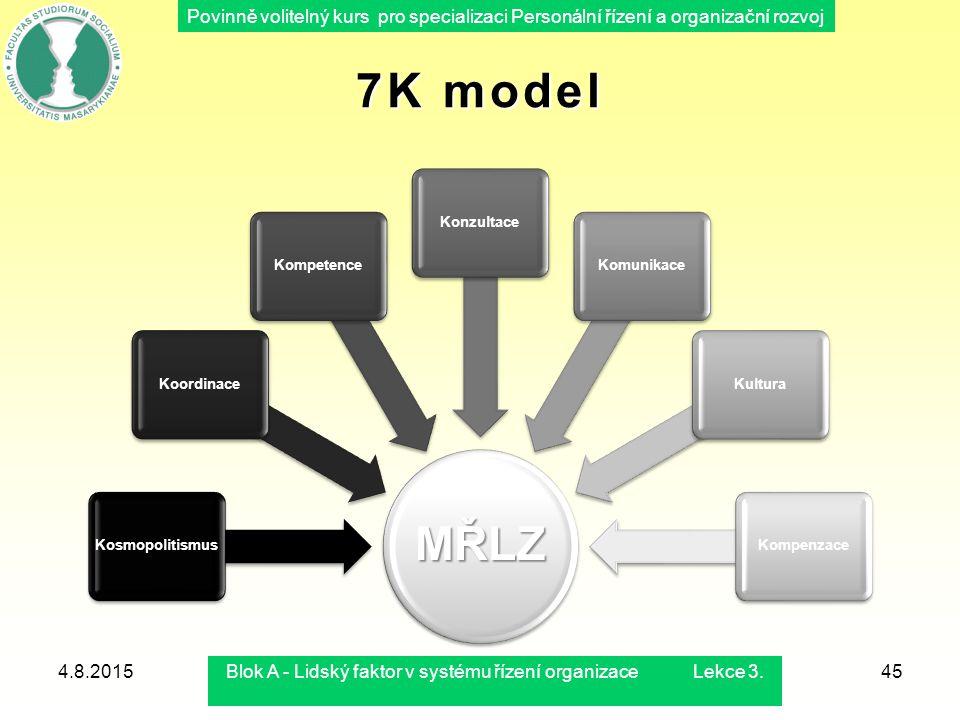 Povinně volitelný kurs pro specializaci Personální řízení a organizační rozvoj 7K model MŘLZ KosmopolitismusKoordinaceKompetenceKonzultaceKomunikaceKu