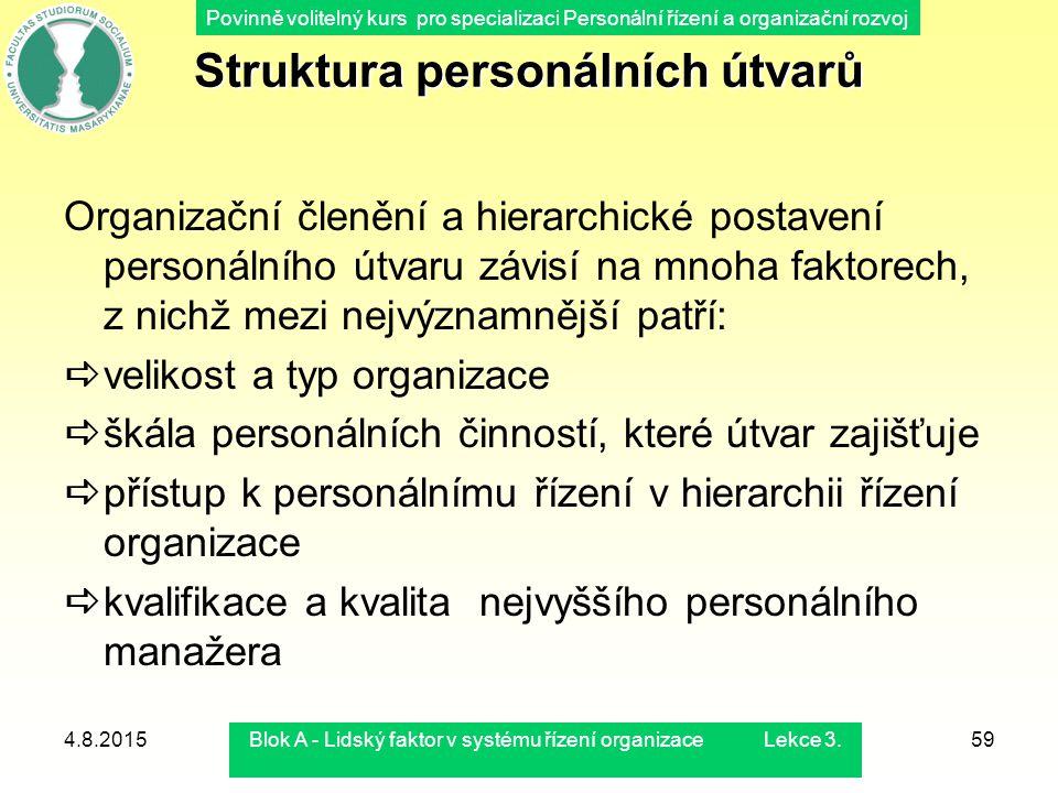 Povinně volitelný kurs pro specializaci Personální řízení a organizační rozvoj 4.8.2015Blok A - Lidský faktor v systému řízení organizace Lekce 3.59 S