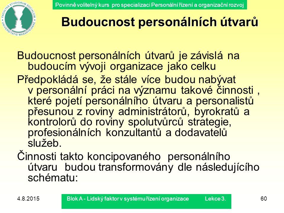 Povinně volitelný kurs pro specializaci Personální řízení a organizační rozvoj 4.8.2015Blok A - Lidský faktor v systému řízení organizace Lekce 3.60 B