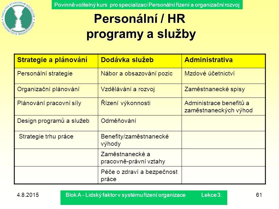Povinně volitelný kurs pro specializaci Personální řízení a organizační rozvoj 4.8.2015Blok A - Lidský faktor v systému řízení organizace Lekce 3.61 P