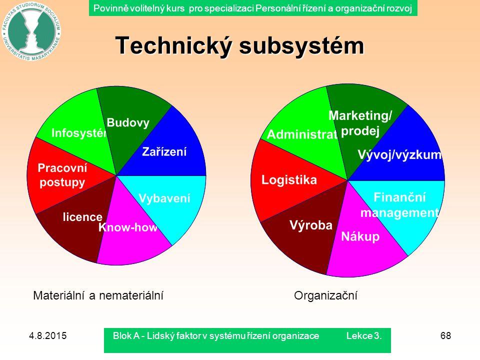 Povinně volitelný kurs pro specializaci Personální řízení a organizační rozvoj 4.8.2015Blok A - Lidský faktor v systému řízení organizace Lekce 3.68 T