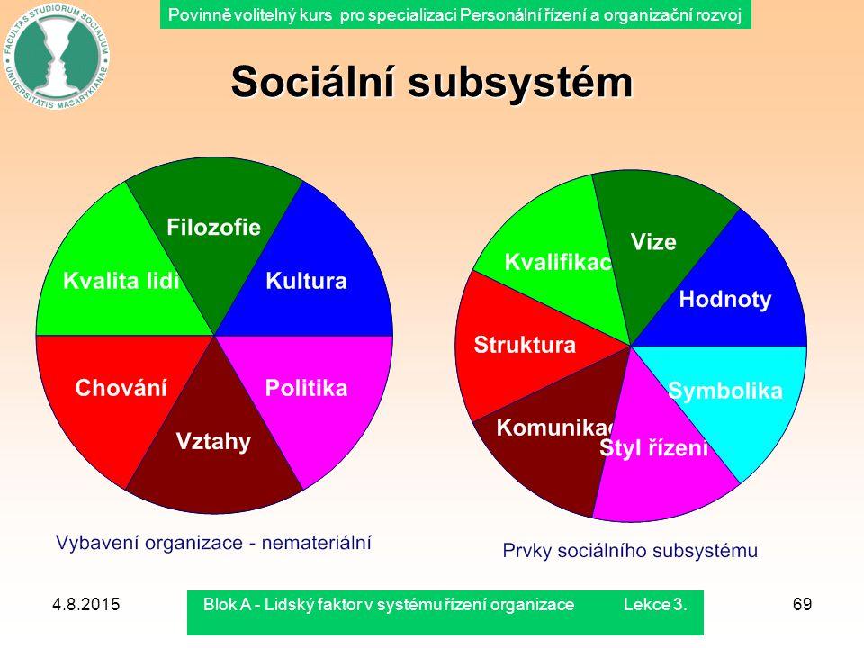 Povinně volitelný kurs pro specializaci Personální řízení a organizační rozvoj 4.8.2015Blok A - Lidský faktor v systému řízení organizace Lekce 3.69 S