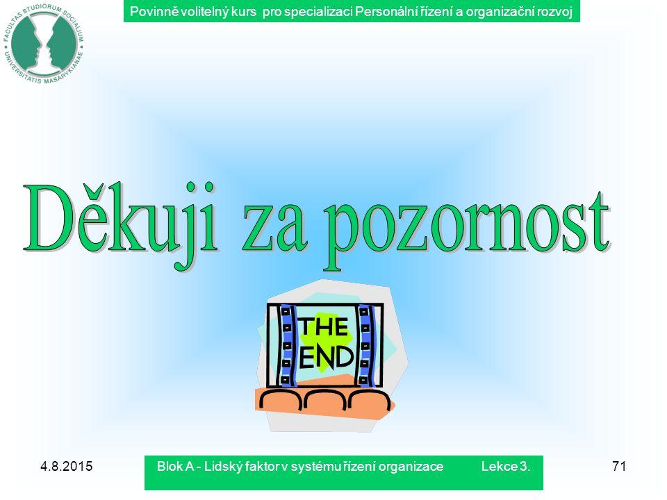 Povinně volitelný kurs pro specializaci Personální řízení a organizační rozvoj 4.8.2015Blok A - Lidský faktor v systému řízení organizace Lekce 3.71