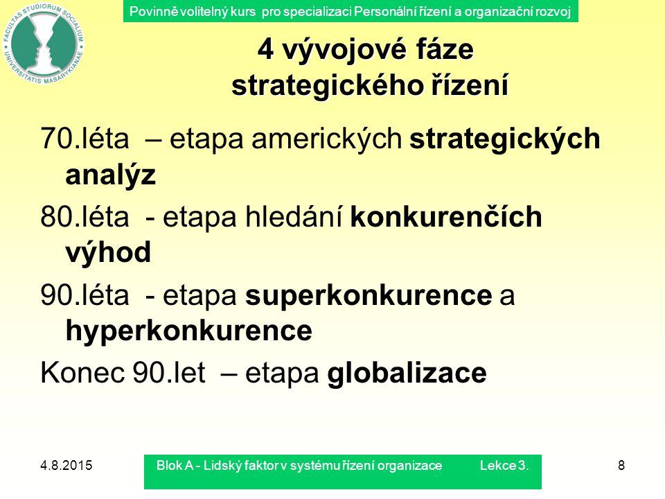 Povinně volitelný kurs pro specializaci Personální řízení a organizační rozvoj 4.8.2015Blok A - Lidský faktor v systému řízení organizace Lekce 3.8 4