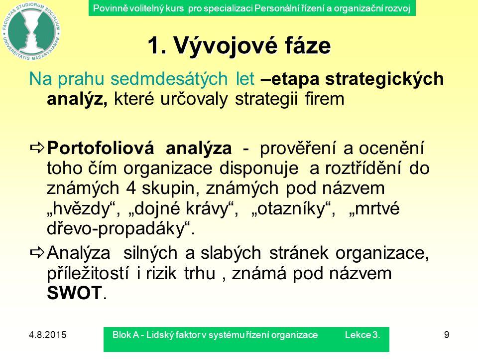Povinně volitelný kurs pro specializaci Personální řízení a organizační rozvoj 4.8.2015Blok A - Lidský faktor v systému řízení organizace Lekce 3.9 1.