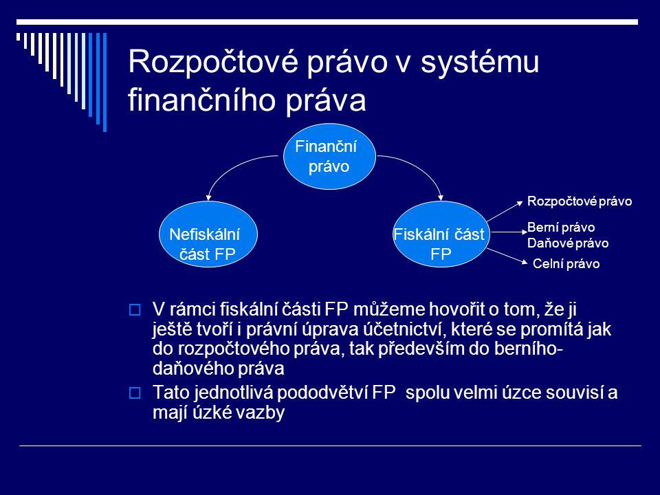 Rozpočtové právo v systému finančního práva  V rámci fiskální části FP můžeme hovořit o tom, že ji ještě tvoří i právní úprava účetnictví, které se p