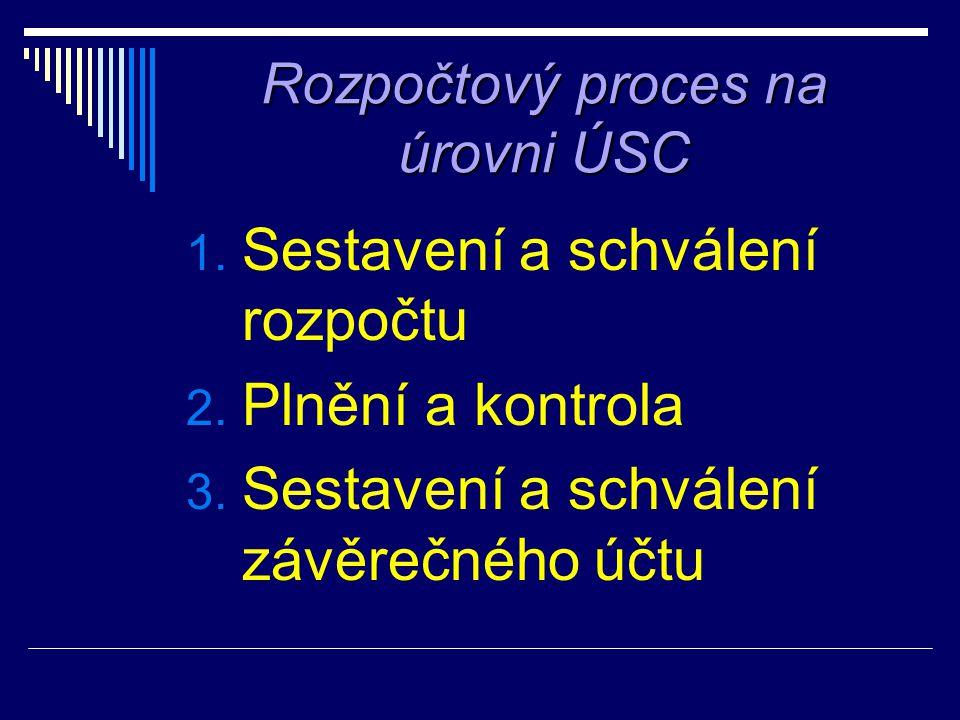 Rozpočtový proces na úrovni ÚSC 1. Sestavení a schválení rozpočtu 2. Plnění a kontrola 3. Sestavení a schválení závěrečného účtu
