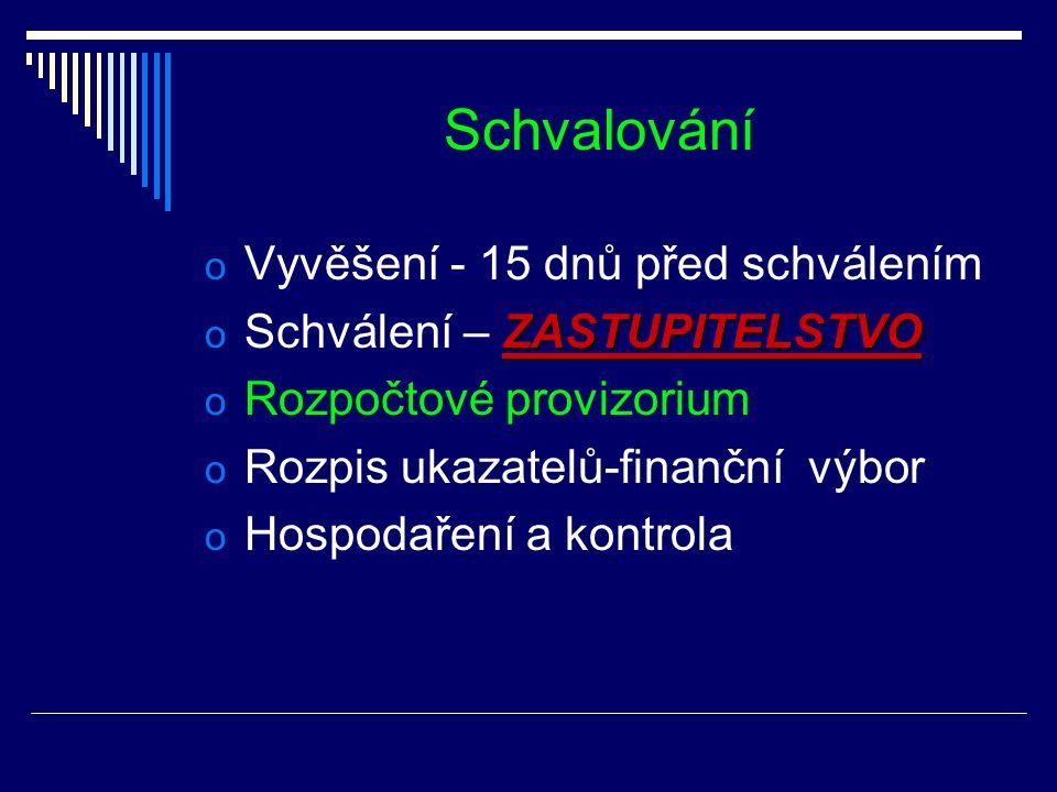Schvalování o Vyvěšení - 15 dnů před schválením ZASTUPITELSTVO o Schválení – ZASTUPITELSTVO o Rozpočtové provizorium o Rozpis ukazatelů-finanční výbor