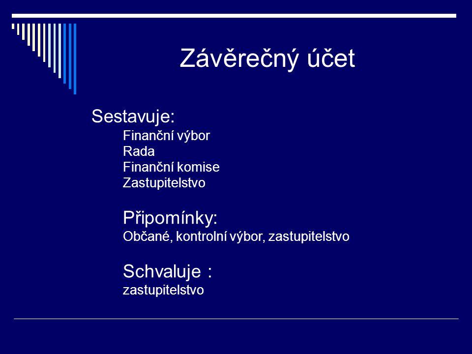Závěrečný účet Sestavuje: Finanční výbor Rada Finanční komise Zastupitelstvo Připomínky: Občané, kontrolní výbor, zastupitelstvo Schvaluje : zastupite
