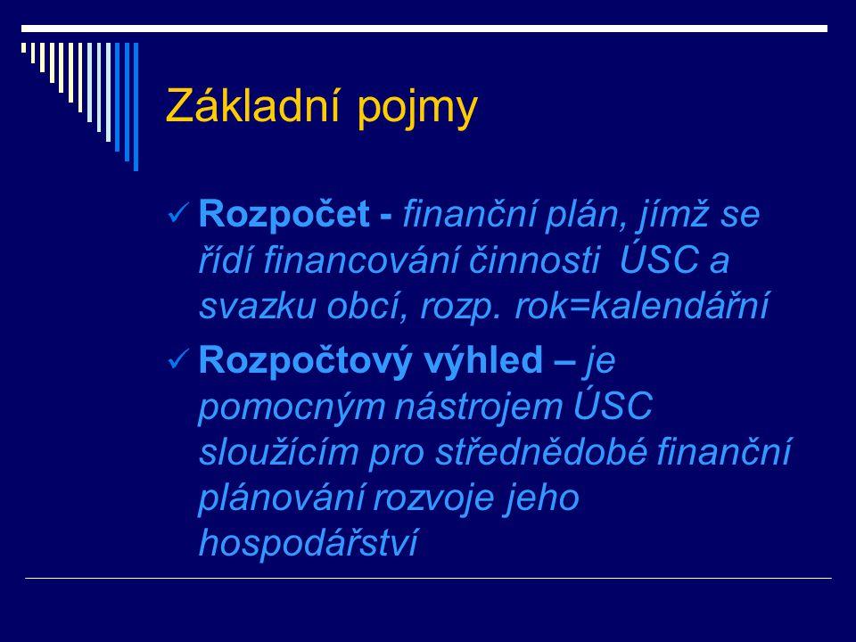 Základní pojmy Rozpočet - finanční plán, jímž se řídí financování činnosti ÚSC a svazku obcí, rozp. rok=kalendářní Rozpočtový výhled – je pomocným nás