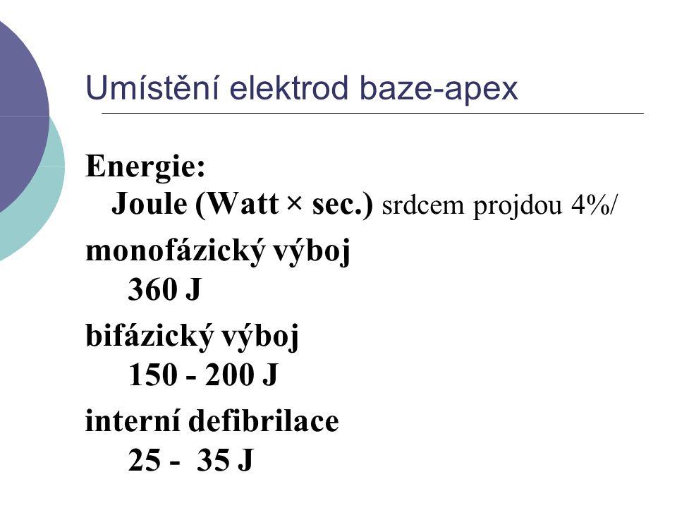 Umístění elektrod baze-apex Energie: Joule (Watt × sec.) srdcem projdou 4%/ monofázický výboj 360 J bifázický výboj 150 - 200 J interní defibrilace 25