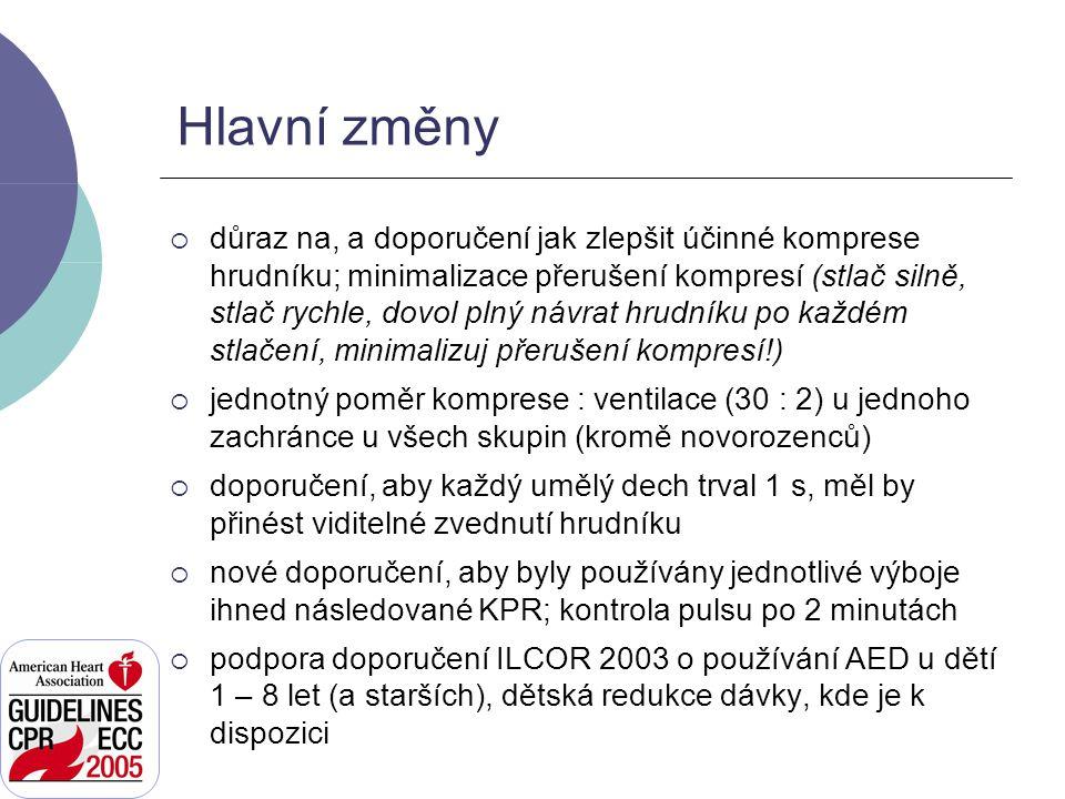 Laická KPR – změny  Laičtí zachránci neprovádějí předsunutí čelisti.