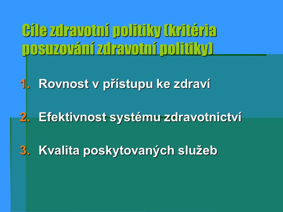 Cíle zdravotní politiky (kritéria posuzování zdravotní politiky) 1.Rovnost v přístupu ke zdraví 2.Efektivnost systému zdravotnictví 3.Kvalita poskytov
