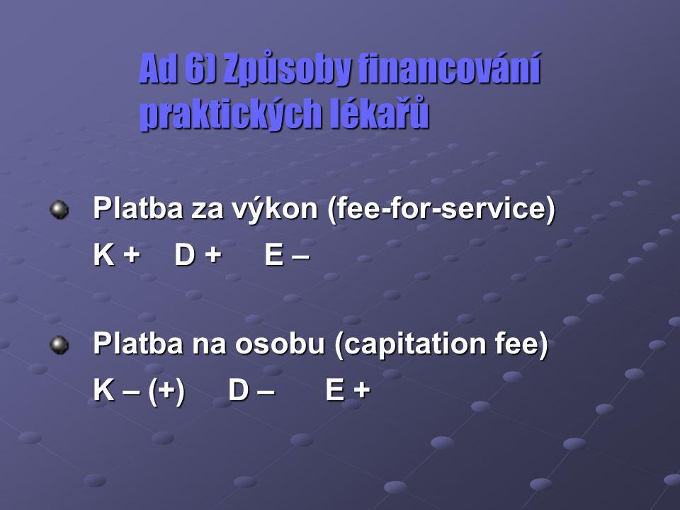 Ad 6) Způsoby financování praktických lékařů Platba za výkon (fee-for-service) K + D + E – Platba na osobu (capitation fee) K – (+) D – E +