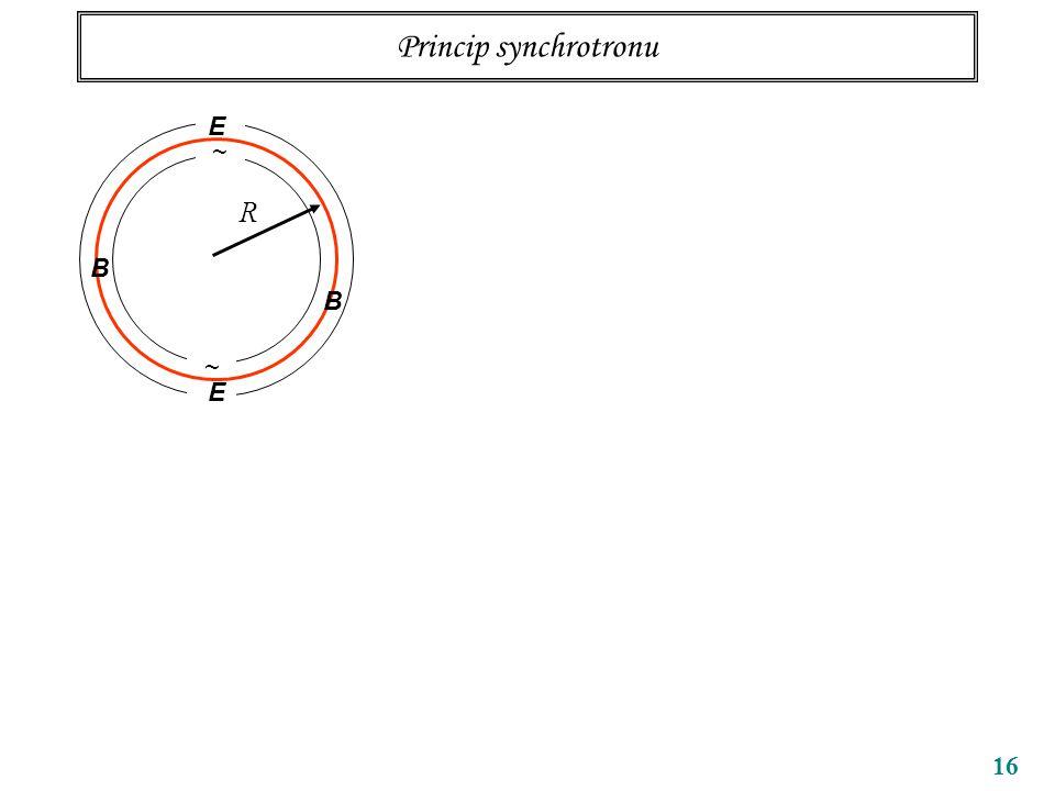 16 Princip synchrotronu ~ ~ R B B E E