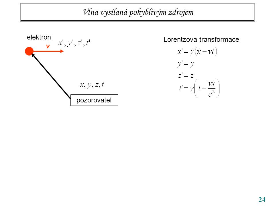 24 Vlna vysílaná pohyblivým zdrojem elektron pozorovatel v Lorentzova transformace