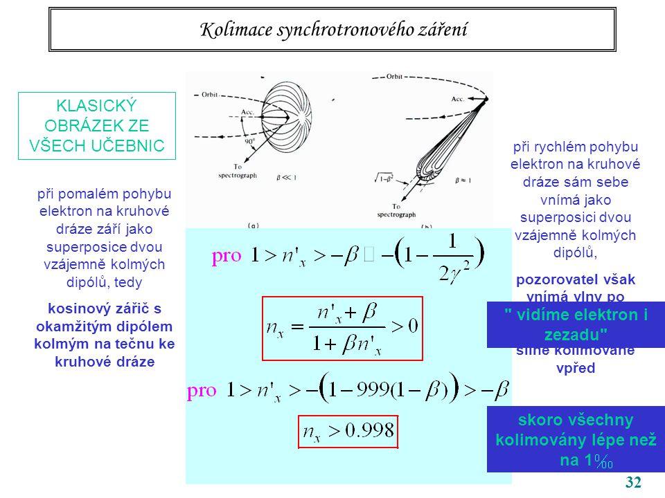 32 Kolimace synchrotronového záření KLASICKÝ OBRÁZEK ZE VŠECH UČEBNIC při pomalém pohybu elektron na kruhové dráze září jako superposice dvou vzájemně kolmých dipólů, tedy kosinový zářič s okamžitým dipólem kolmým na tečnu ke kruhové dráze při rychlém pohybu elektron na kruhové dráze sám sebe vnímá jako superposici dvou vzájemně kolmých dipólů, pozorovatel však vnímá vlny po Lorentzově transformaci, tedy silně kolimované vpřed vidíme elektron i zezadu skoro všechny kolimovány lépe než na 1