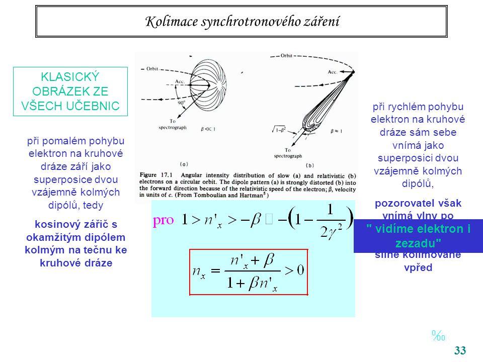 33 Kolimace synchrotronového záření KLASICKÝ OBRÁZEK ZE VŠECH UČEBNIC při pomalém pohybu elektron na kruhové dráze září jako superposice dvou vzájemně kolmých dipólů, tedy kosinový zářič s okamžitým dipólem kolmým na tečnu ke kruhové dráze při rychlém pohybu elektron na kruhové dráze sám sebe vnímá jako superposici dvou vzájemně kolmých dipólů, pozorovatel však vnímá vlny po Lorentzově transformaci, tedy silně kolimované vpřed vidíme elektron i zezadu