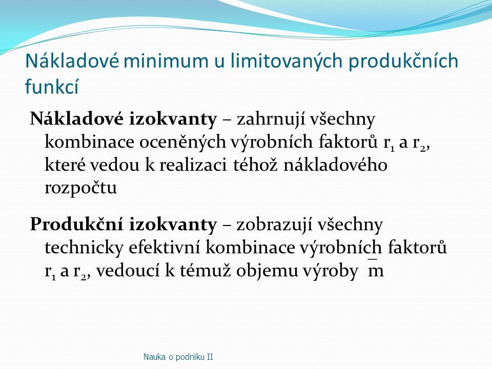 Nákladové minimum u limitovaných produkčních funkcí Nákladové izokvanty – zahrnují všechny kombinace oceněných výrobních faktorů r 1 a r 2, které vedo