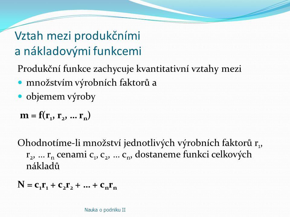 Vztah mezi produkčními a nákladovými funkcemi Produkční funkce zachycuje kvantitativní vztahy mezi množstvím výrobních faktorů a objemem výroby m = f(