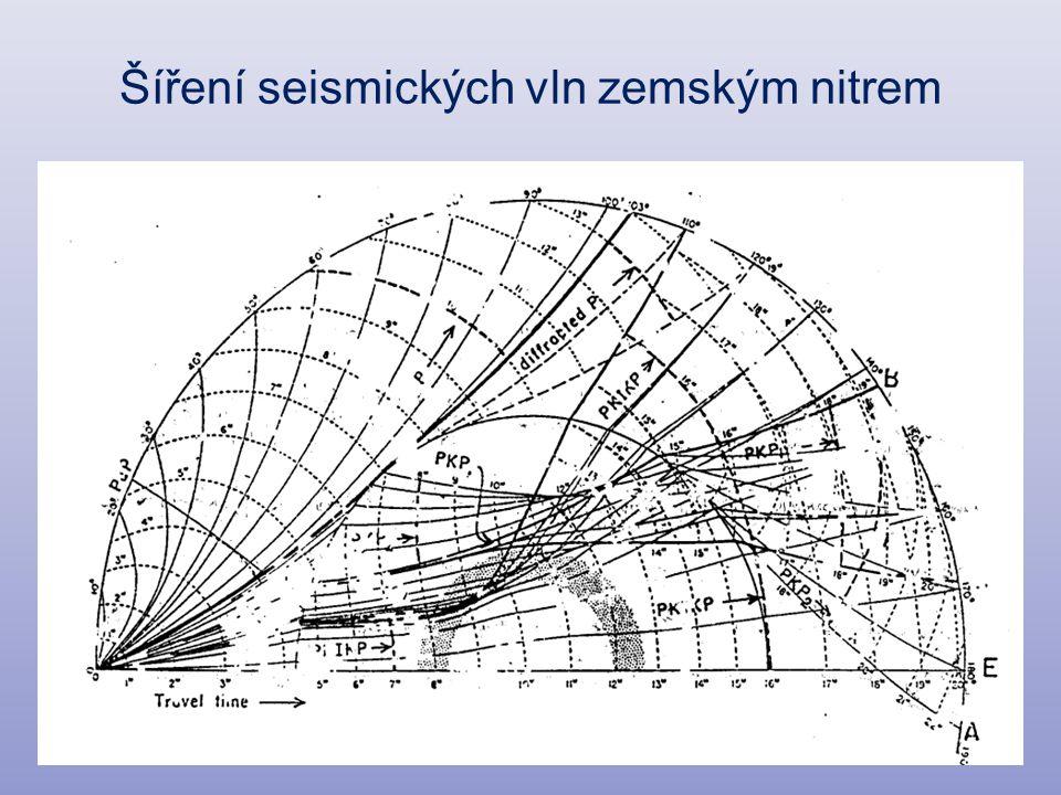 Šíření seismických vln zemským nitrem