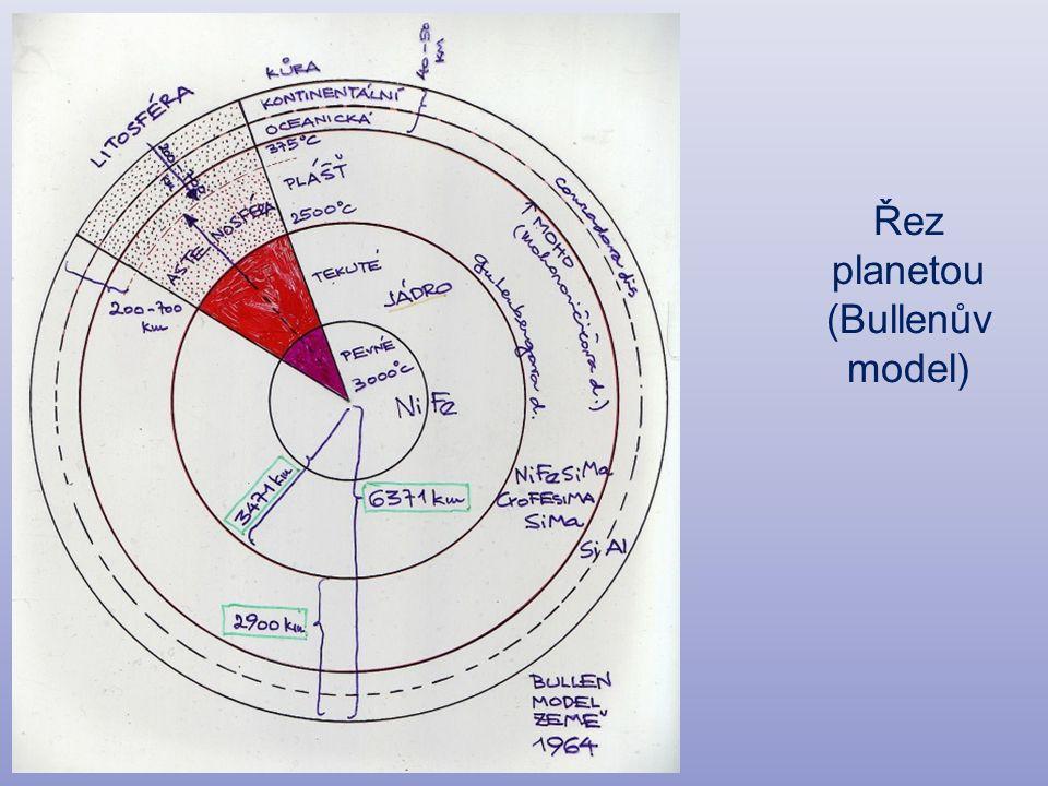 Řez planetou (Bullenův model)