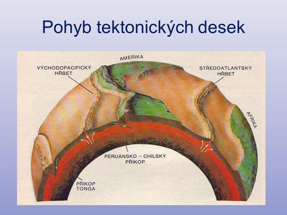 Pohyb tektonických desek