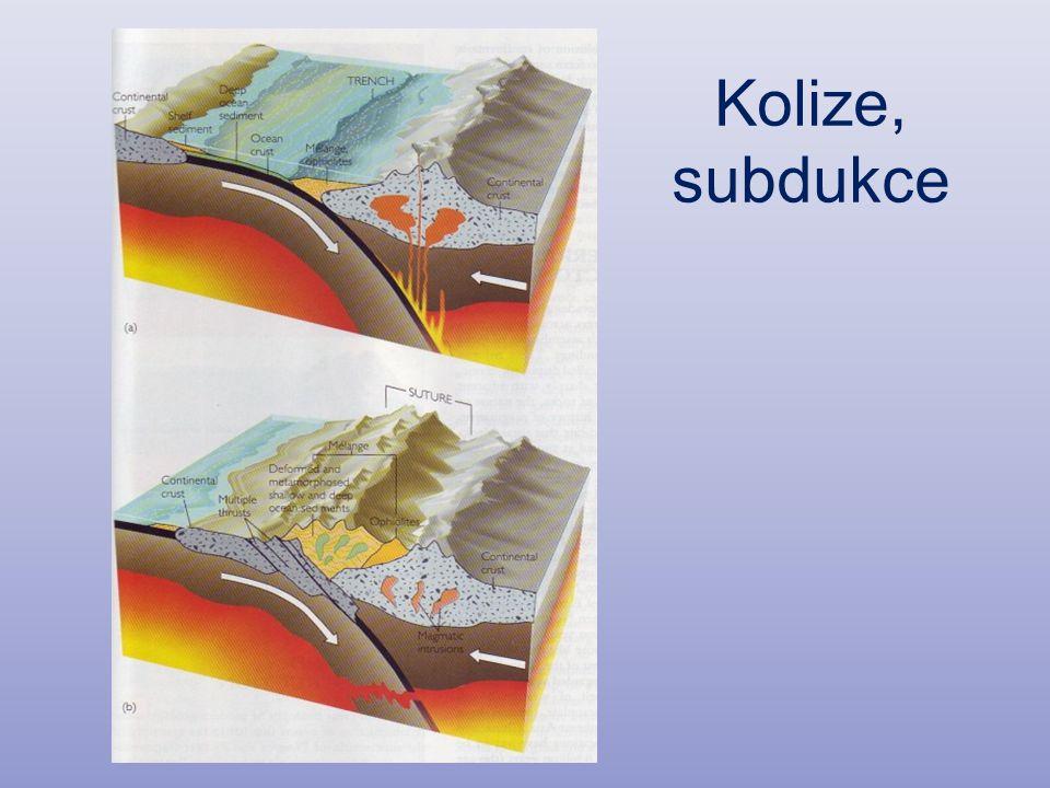 Kolize, subdukce