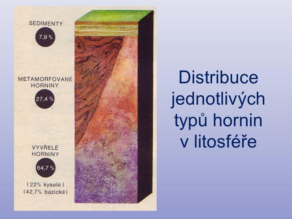 Distribuce jednotlivých typů hornin v litosféře