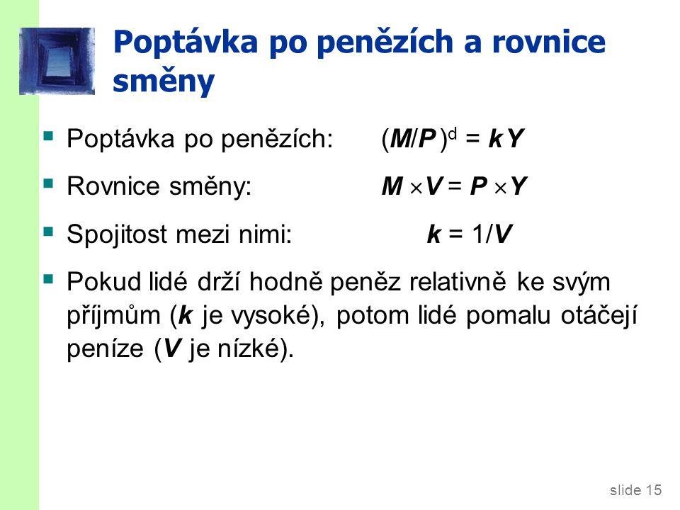 slide 15  Poptávka po penězích: (M/P ) d = k Y  Rovnice směny: M  V = P  Y  Spojitost mezi nimi: k = 1/V  Pokud lidé drží hodně peněz relativně