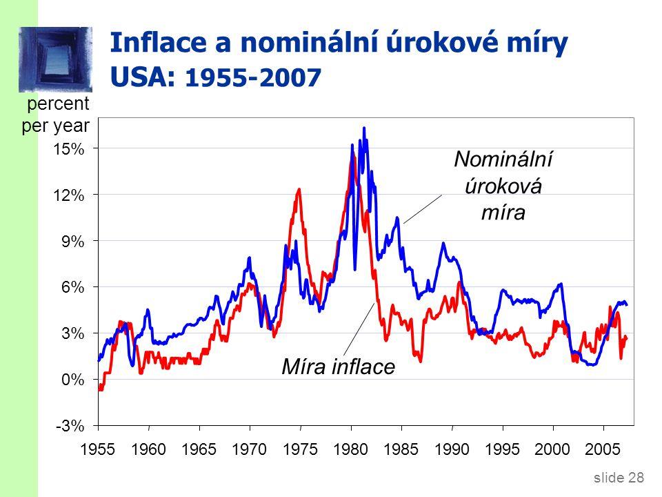 Inflace a nominální úrokové míry USA: 1955-2007 percent per year slide 28 Míra inflace Nominální úroková míra -3% 0% 3% 6% 9% 12% 15% 1955196019651970
