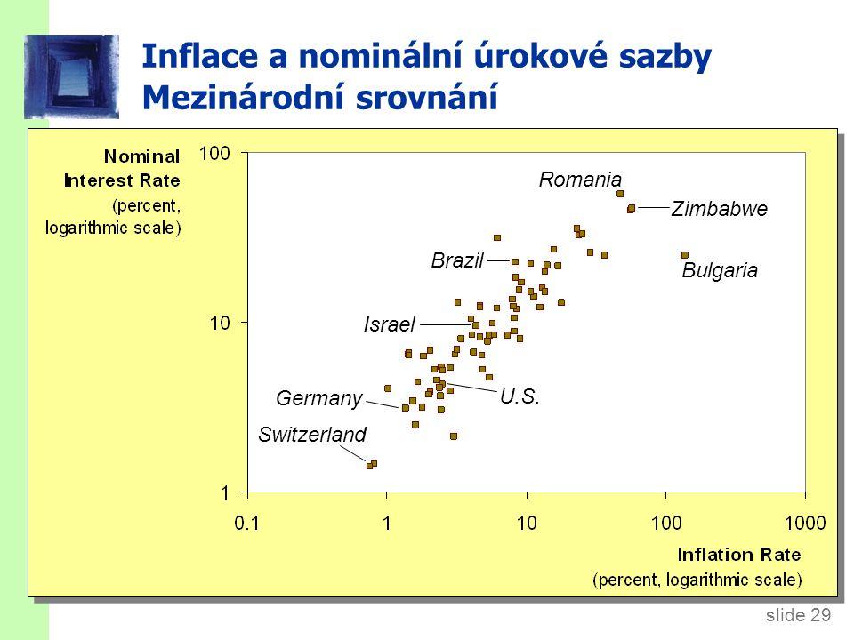 slide 29 Inflace a nominální úrokové sazby Mezinárodní srovnání Switzerland Germany Brazil Romania Zimbabwe Bulgaria U.S. Israel
