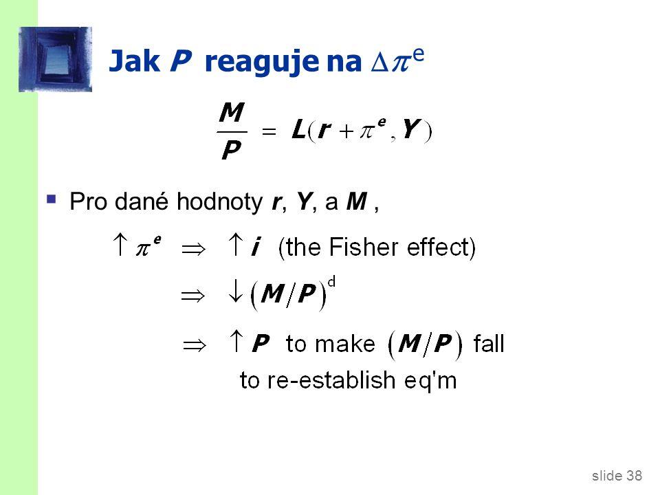slide 38 Jak P reaguje na   e  Pro dané hodnoty r, Y, a M,