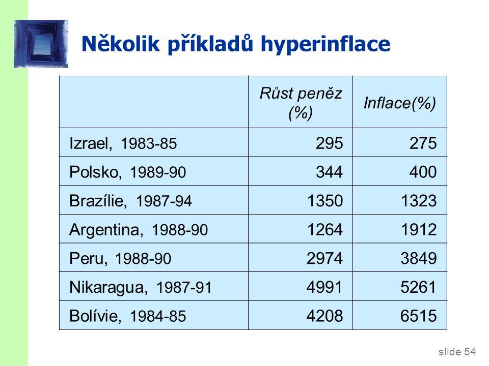 slide 54 Několik příkladů hyperinflace Růst peněz (%) Inflace(%) Izrael, 1983-85 295275 Polsko, 1989-90 344400 Brazílie, 1987-94 13501323 Argentina, 1