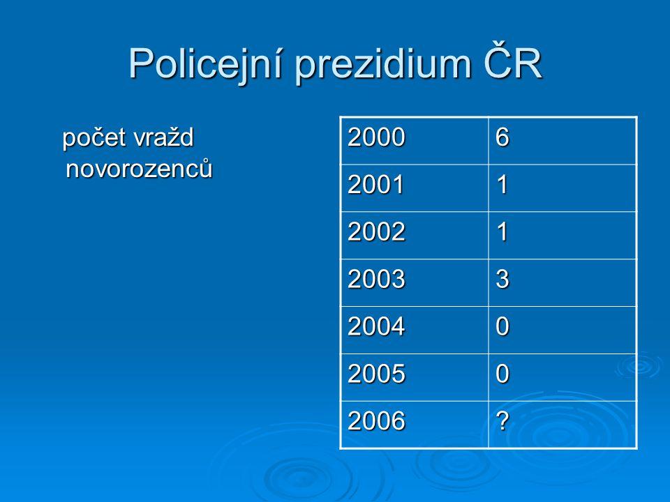 Policejní prezidium ČR počet vražd novorozenců počet vražd novorozenců 20006 20011 20021 20033 20040 20050 2006