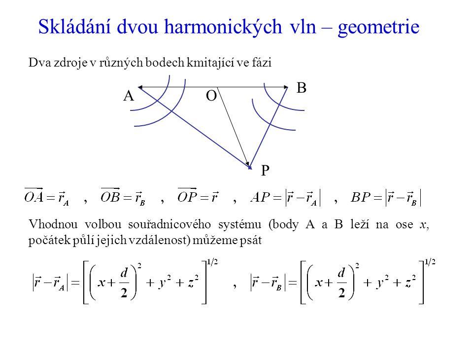 Skládání dvou harmonických vln – geometrie Dva zdroje v různých bodech kmitající ve fázi Vhodnou volbou souřadnicového systému (body A a B leží na ose x, počátek půlí jejich vzdálenost) můžeme psát A B O P