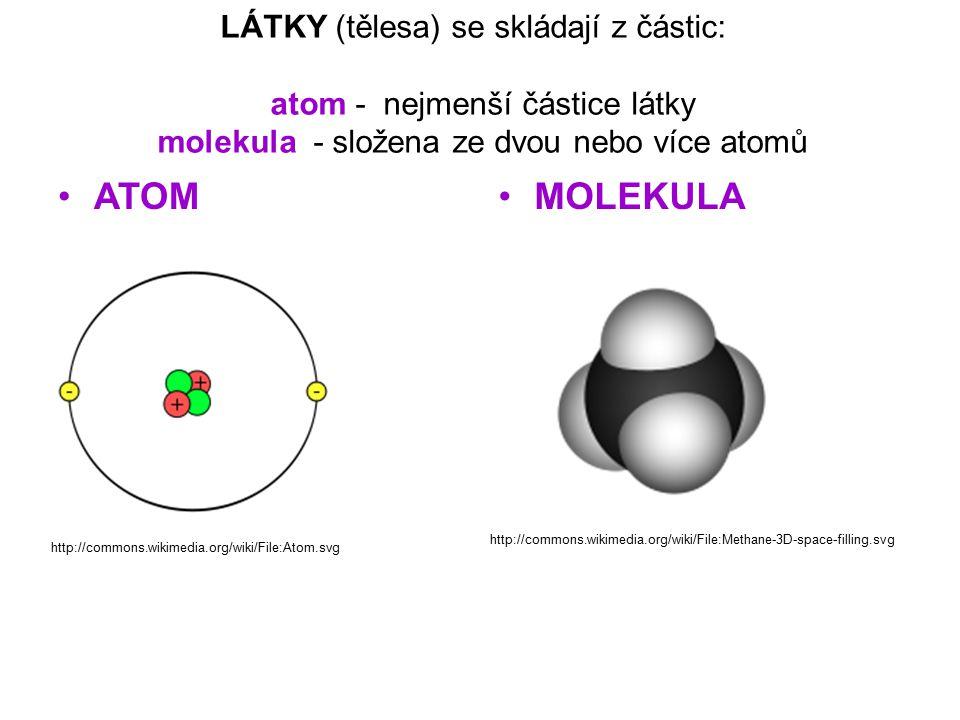 Podle uspořádání atomů v molekule dělíme látky na: prvek – atomy stejného druhu molekula – částice vytvořené z atomů sloučeniny – látky, složené z jednoho druhu molekul směs – látky, složené z molekul více druhů http://www.dreamstime.com/chemical-compound-structure-of- molecules-image5535428 http://commons.wikimedia.org/wiki/File:Structuur_botervet.jpg