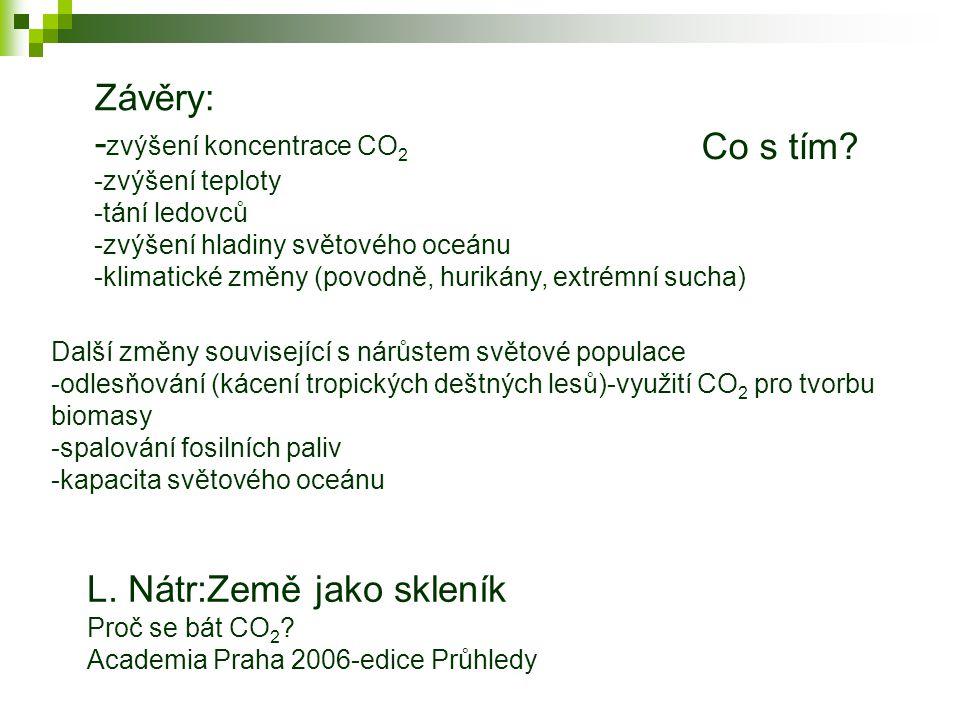 Závěry: - zvýšení koncentrace CO 2 -zvýšení teploty -tání ledovců -zvýšení hladiny světového oceánu -klimatické změny (povodně, hurikány, extrémní sucha) Další změny související s nárůstem světové populace -odlesňování (kácení tropických deštných lesů)-využití CO 2 pro tvorbu biomasy -spalování fosilních paliv -kapacita světového oceánu Co s tím.