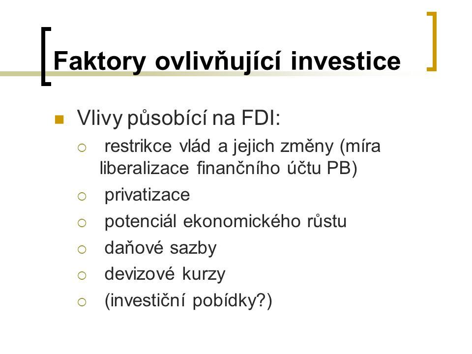 Faktory ovlivňující investice Vlivy působící na FDI:  restrikce vlád a jejich změny (míra liberalizace finančního účtu PB)  privatizace  potenciál